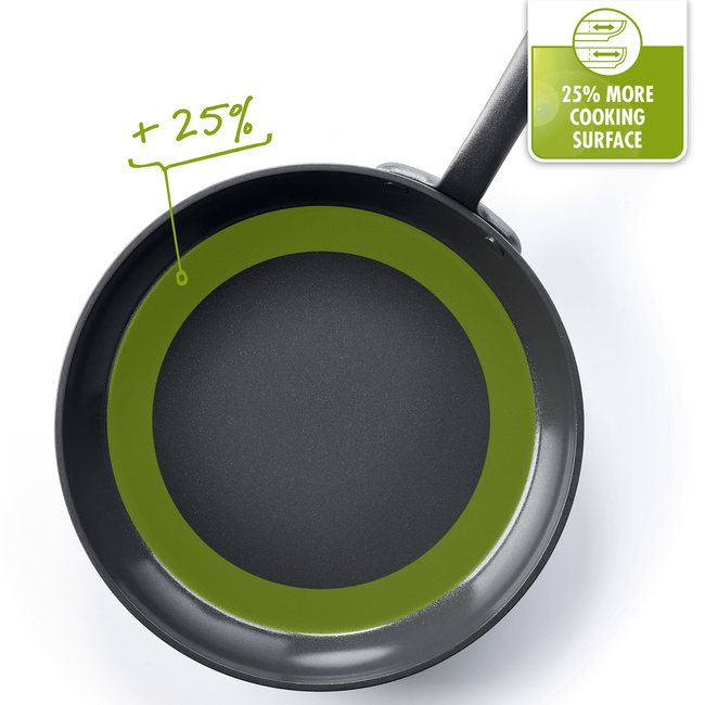 Craft Non-Stick Ceramic Frying Pan